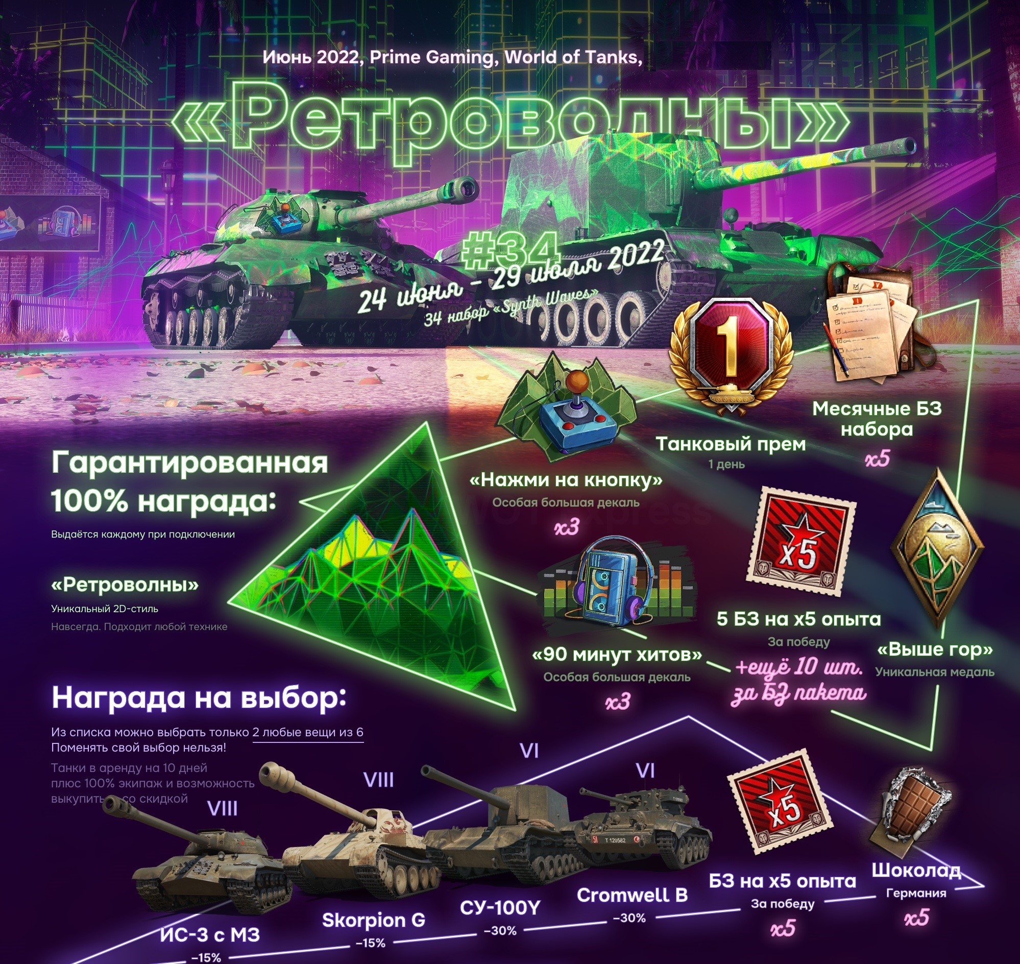Купить Twitch Prime Аккаунт World of Tanks Echo / Эхо
