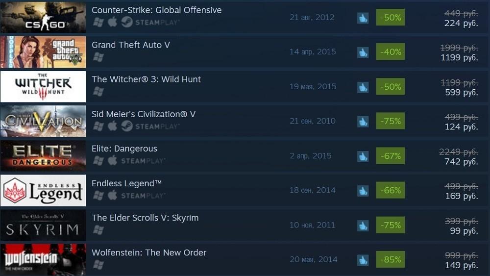 Steam ключи игры до 3000 рублей