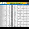 Расписание Чемпионат Мира Бразилия 2014