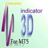 Метатрейдер 5: Indicator 3D