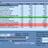 TrueShop Pro - программа для автоматизации торговли