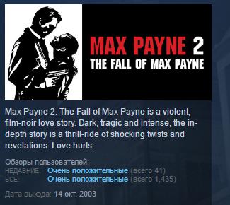 Max Payne 2 II: The Fall of Max Payne STEAM KEY GLOBAL