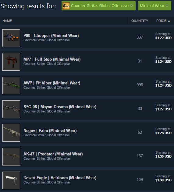 Купить CS:GO Случайное НЕМНОГО ПОНОШЕННОЕ оружие БЕЗ ШИРПОТРЕБ