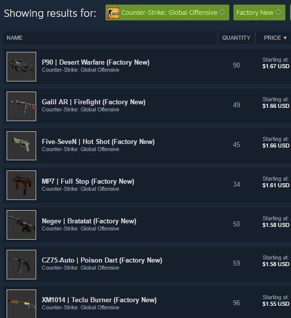 Купить CS:GO Случайное ПРЯМО С ЗАВОДА оружие БЕЗ ШИРПОТРЕБА