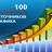 100 бесплатных источников трафика на Ваш сайт