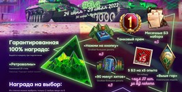 World of Tanks пакет Kilo / Кило Twitch Prime