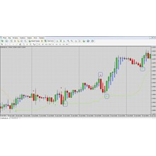Good system MultiTrendSystem2011-straight course to Profits