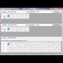 C #, encryption algorithm polyalphabetic cipher Vigenère