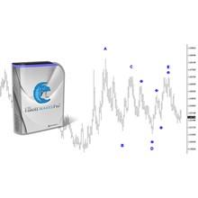 Elliott Wave Indicator - SUPER 100% PROFITABLE AND ACCU
