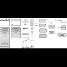 Value Stream Map (Value Stream Map) Visio
