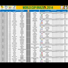 Schedule World Cup Brazil 2014
