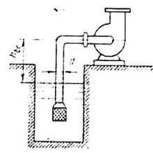 Tasks on hydraulics miscellaneous 18