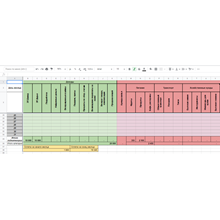 Table for revenue and expenses in google and excel
