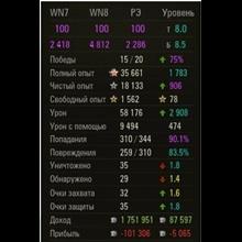 WoT Account Statistics