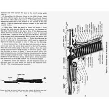 Pistol Colt M1911 .45 Guide