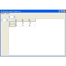 The program for the solution of problems of the theory of matrix games