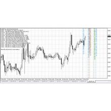 Economic indicators for metatrader news